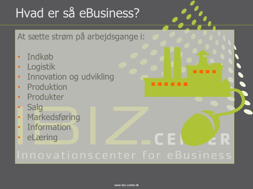 www.ibiz-center.dk Hvad er så eBusiness? At sætte strøm på arbejdsgange i: • Indkøb • Logistik • Innovation og udvikling • Produktion • Produkter • Sa