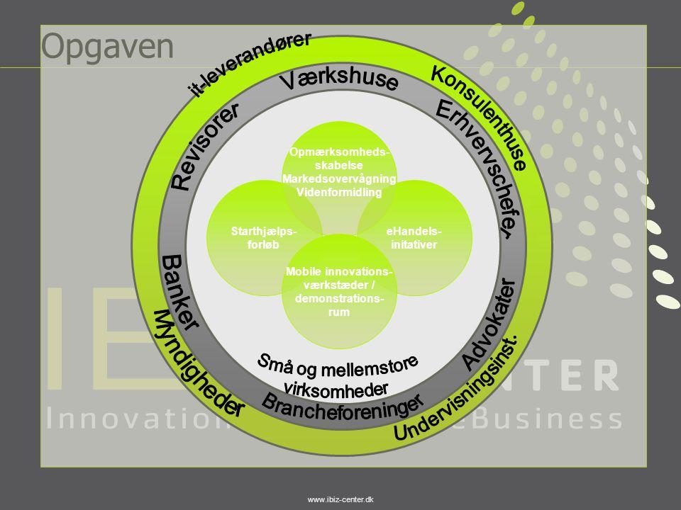 www.ibiz-center.dk Starthjælps- forløb eHandels- initativer Opmærksomheds- skabelse Markedsovervågning Videnformidling Mobile innovations- værkstæder