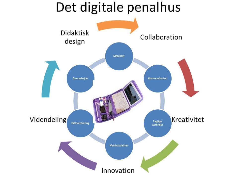 Det digitale penalhus MobilitetKommunikation Faglige værktøjer MultimodalitetDifferentieringSamarbejde