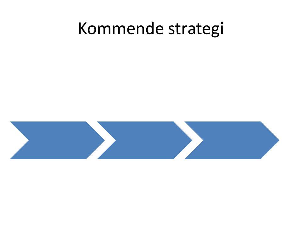 Kommende strategi