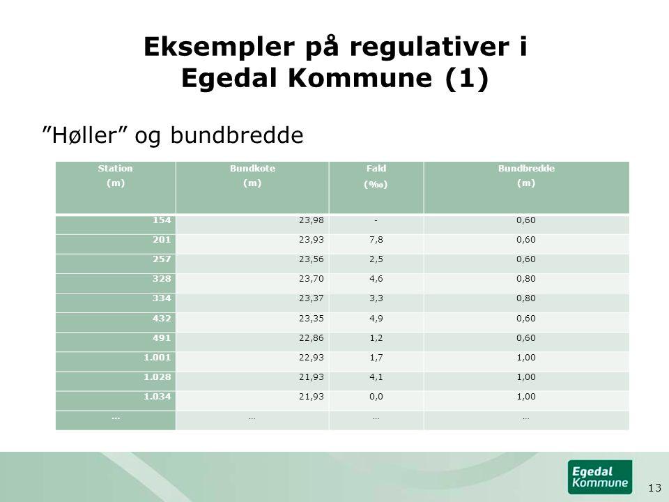 """Eksempler på regulativer i Egedal Kommune (1) """"Høller"""" og bundbredde Station (m) Bundkote (m) Fald (‰) Bundbredde (m) 15423,98-0,60 20123,937,80,60 25"""