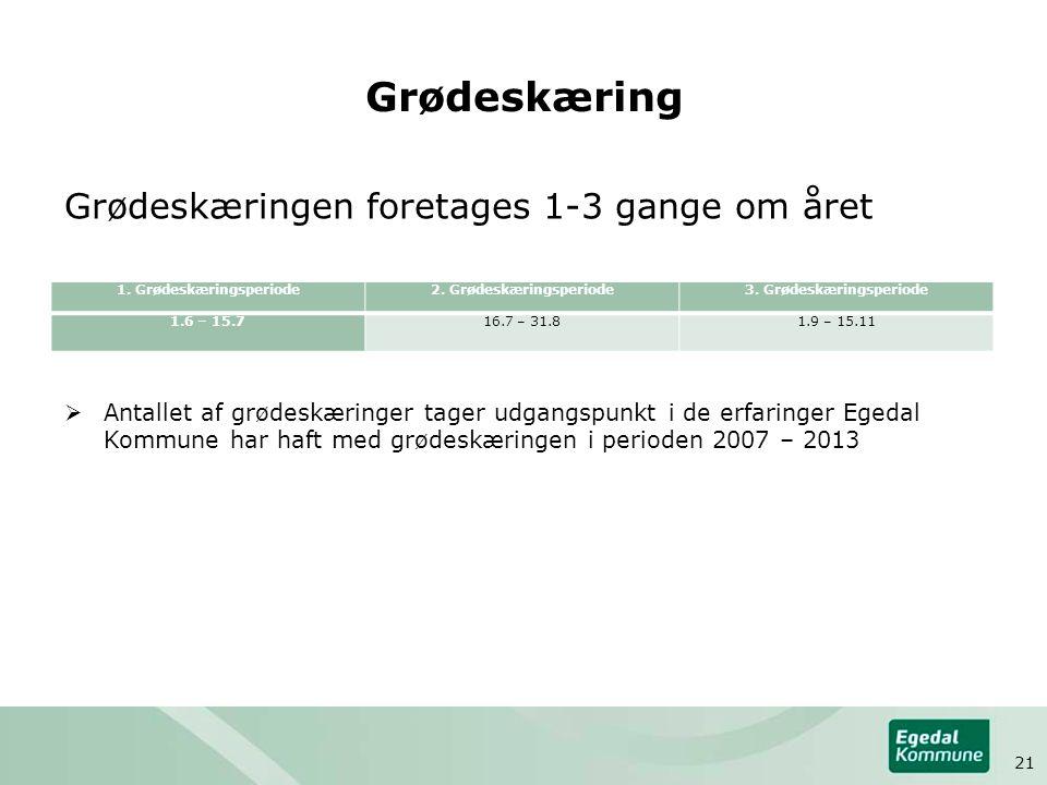 Grødeskæring Grødeskæringen foretages 1-3 gange om året 1. Grødeskæringsperiode 2. Grødeskæringsperiode3. Grødeskæringsperiode 1.6 – 15.716.7 – 31.81.