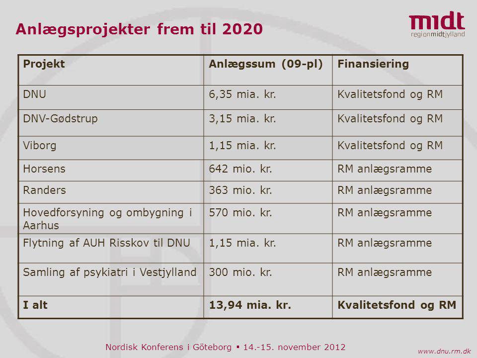 Nordisk Konferens i Göteborg  14.-15. november 2012 www.dnu.rm.dk Gennemførelses og udbudsplan