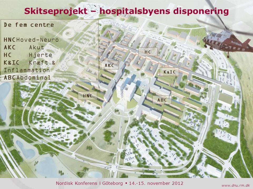 Nordisk Konferens i Göteborg  14.-15. november 2012 www.dnu.rm.dk September 2010