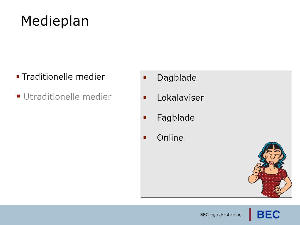 Medieplan  Traditionelle medier  Utraditionelle medier  Dagblade  Lokalaviser  Fagblade  Online BEC og rekruttering