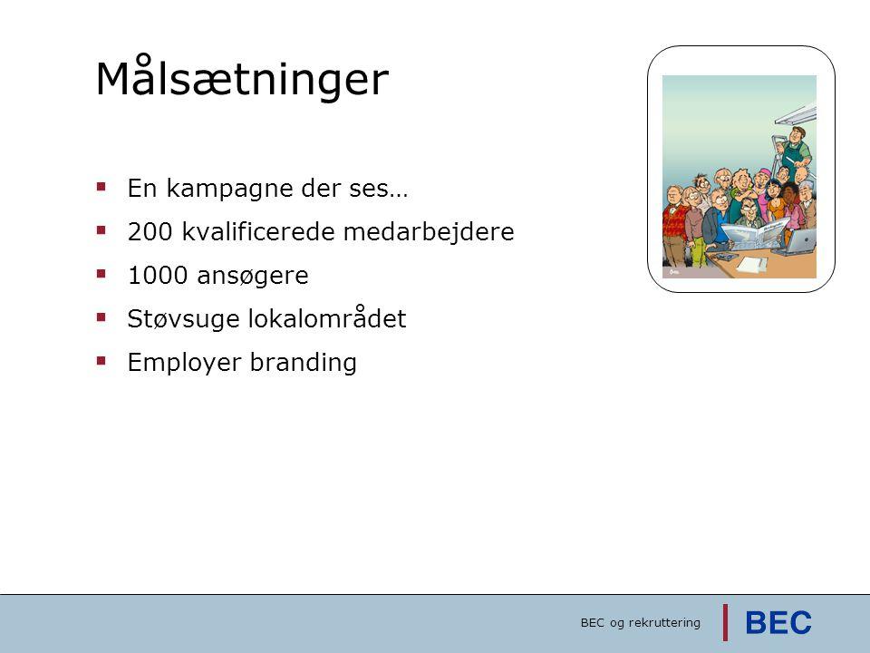 Målsætninger  En kampagne der ses…  200 kvalificerede medarbejdere  1000 ansøgere  Støvsuge lokalområdet  Employer branding BEC og rekruttering