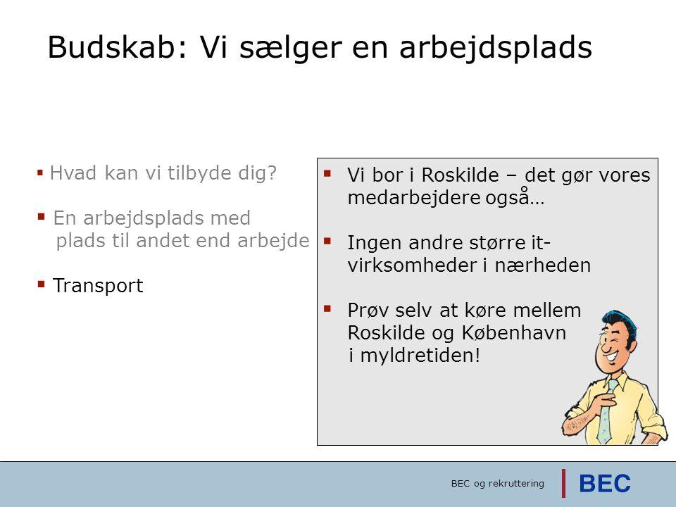Budskab: Vi sælger en arbejdsplads  Hvad kan vi tilbyde dig?  En arbejdsplads med plads til andet end arbejde  Transport  Vi bor i Roskilde – det