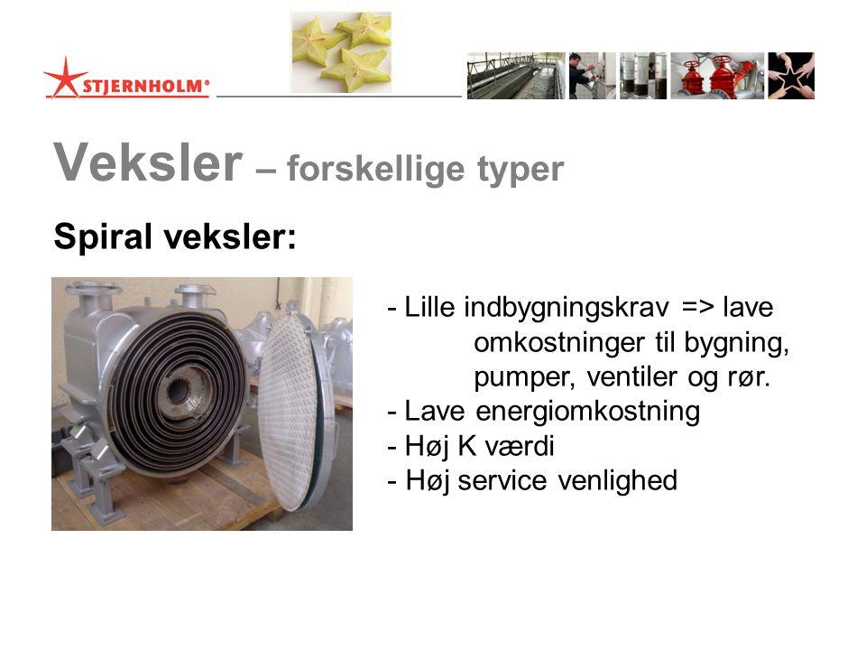 Spiral veksler: Veksler – forskellige typer - Lille indbygningskrav => lave omkostninger til bygning, pumper, ventiler og rør.