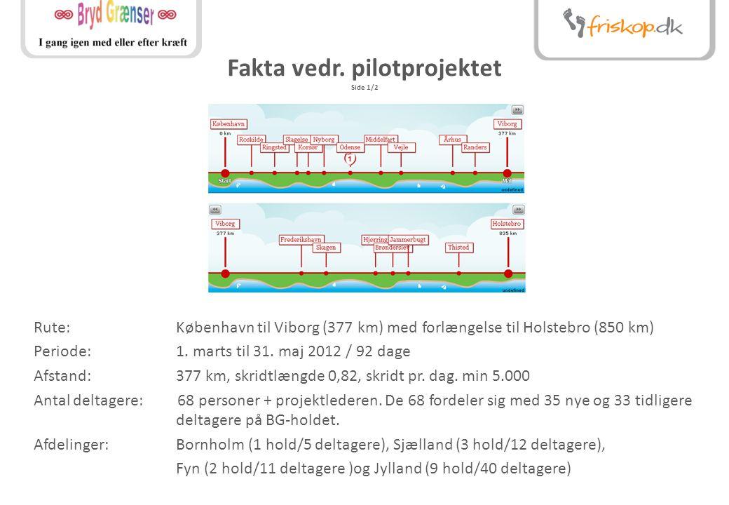 Fakta vedr.pilotprojektet Side 2/2 Gåtrænings- Et gåtrænings program for ugerne nr.