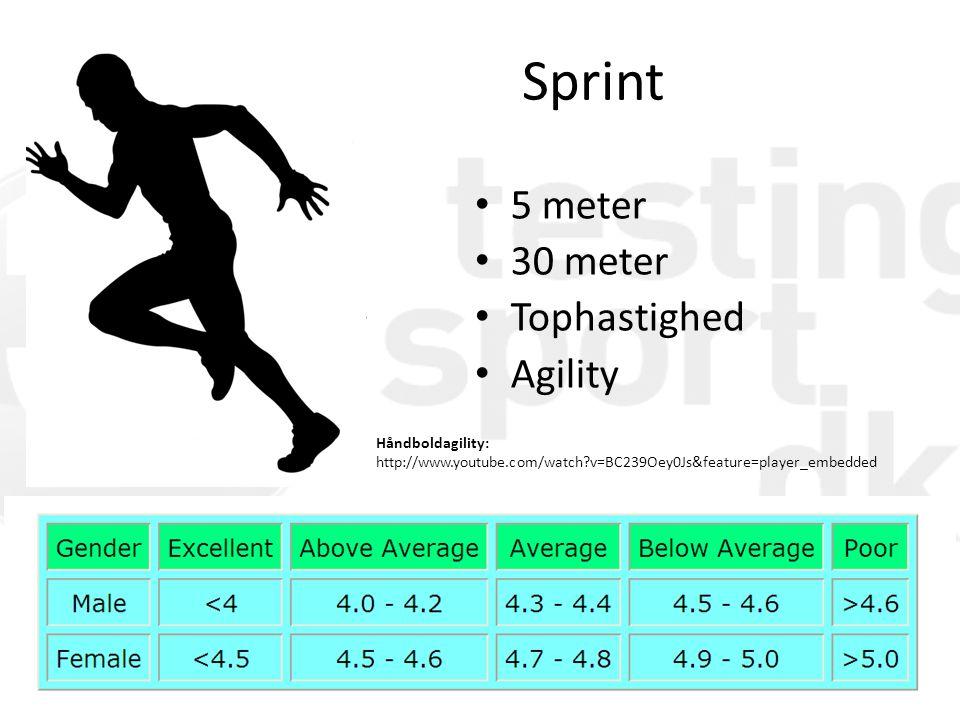 Sprint • 5 meter • 30 meter • Tophastighed • Agility www.testingsport.dk - mobil: 311 411 78 - mail: testingsport@hotmail.com Håndboldagility: http://