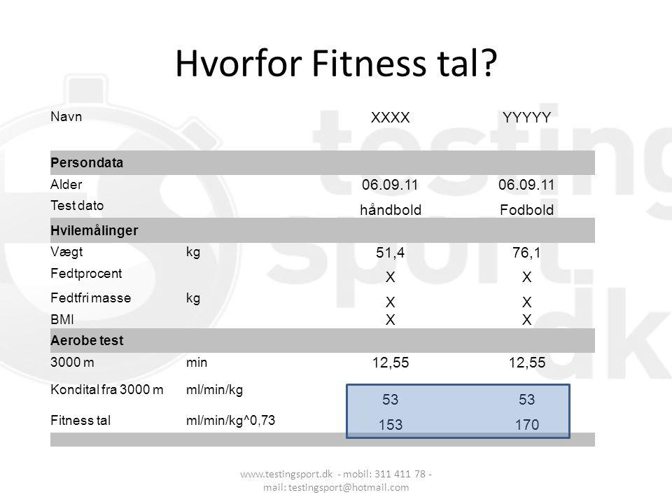 Hvorfor Fitness tal? www.testingsport.dk - mobil: 311 411 78 - mail: testingsport@hotmail.com Navn XXXXYYYYY Persondata Alder 06.09.11 Test dato håndb