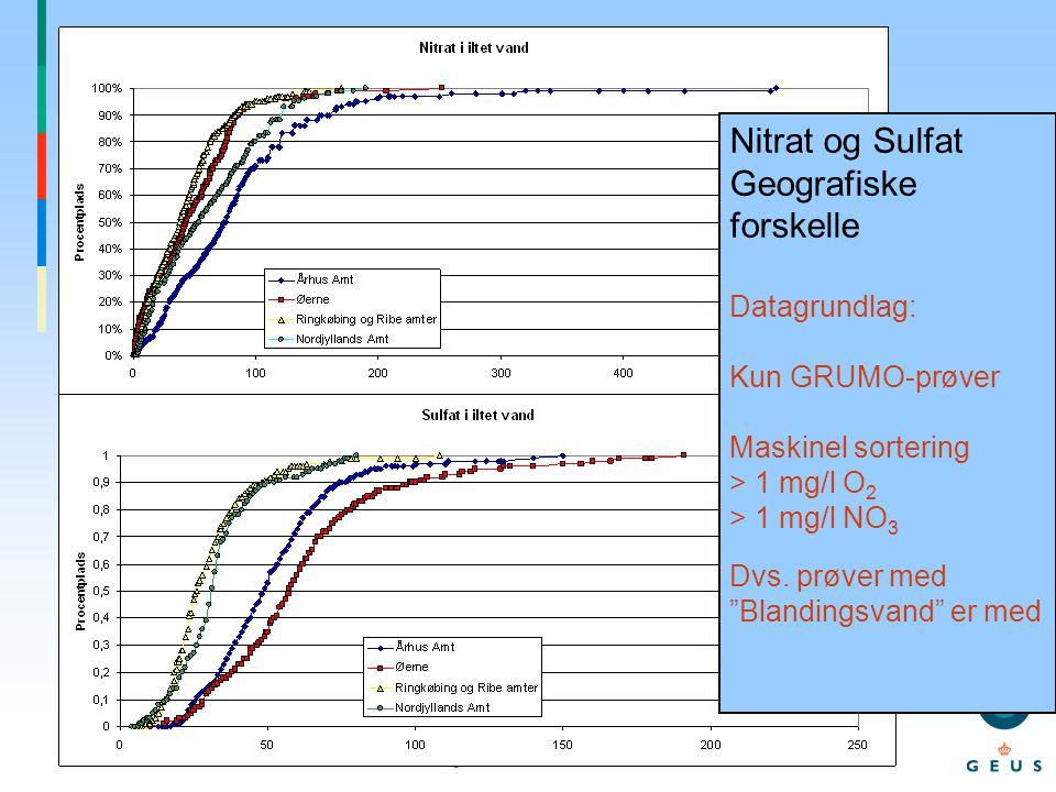Lærke Thorling ATV- Vintermøde 10. marts 2009 Nitrat og Sulfat Geografiske forskelle Datagrundlag: Kun GRUMO-prøver Maskinel sortering > 1 mg/l O 2 >