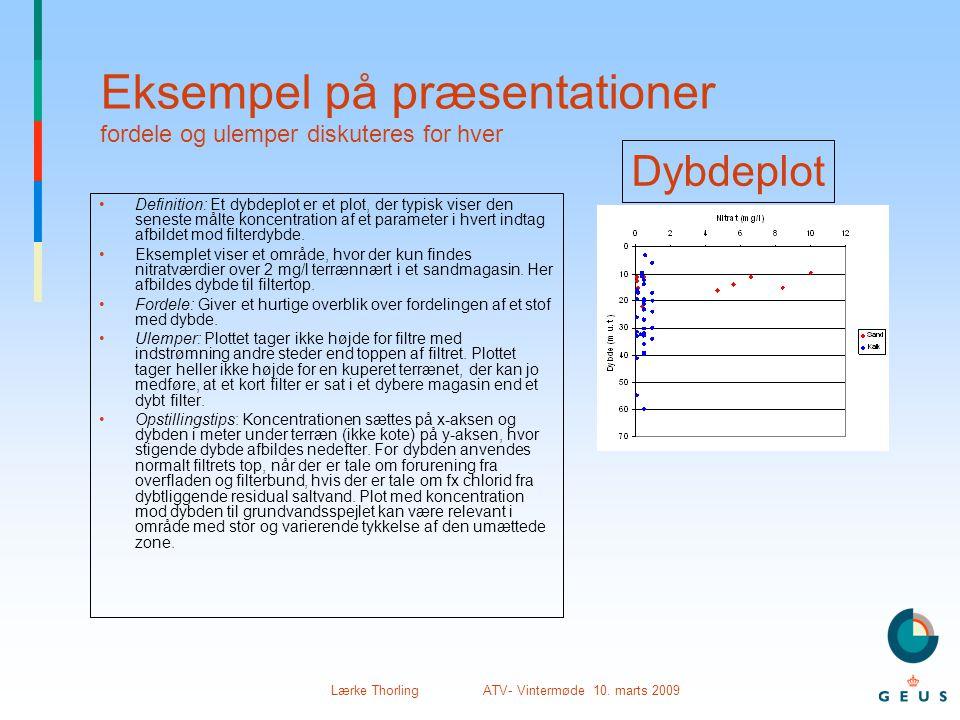 Lærke Thorling ATV- Vintermøde 10. marts 2009 Eksempel på præsentationer fordele og ulemper diskuteres for hver •Definition: Et dybdeplot er et plot,