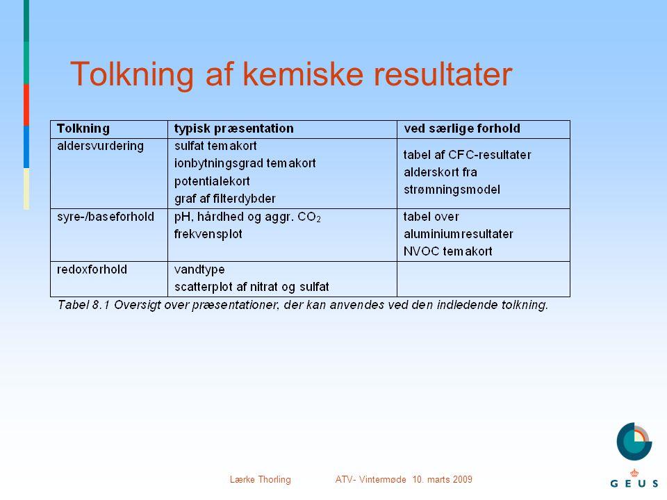 Lærke Thorling ATV- Vintermøde 10. marts 2009 Tolkning af kemiske resultater