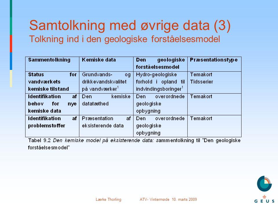 Lærke Thorling ATV- Vintermøde 10. marts 2009 Samtolkning med øvrige data (3) Tolkning ind i den geologiske forståelsesmodel