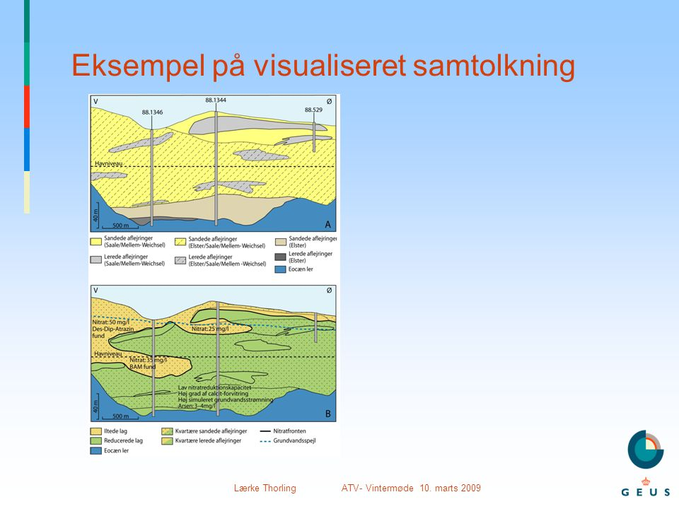 Lærke Thorling ATV- Vintermøde 10. marts 2009 Eksempel på visualiseret samtolkning