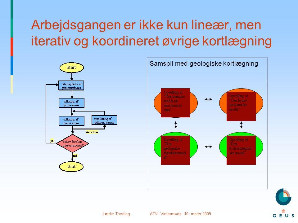 Lærke Thorling ATV- Vintermøde 10. marts 2009 Arbejdsgangen er ikke kun lineær, men iterativ og koordineret øvrige kortlægning Samspil med geologiske