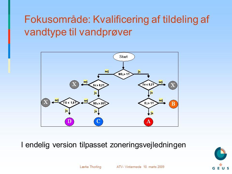 Lærke Thorling ATV- Vintermøde 10. marts 2009 Fokusområde: Kvalificering af tildeling af vandtype til vandprøver I endelig version tilpasset zonerings