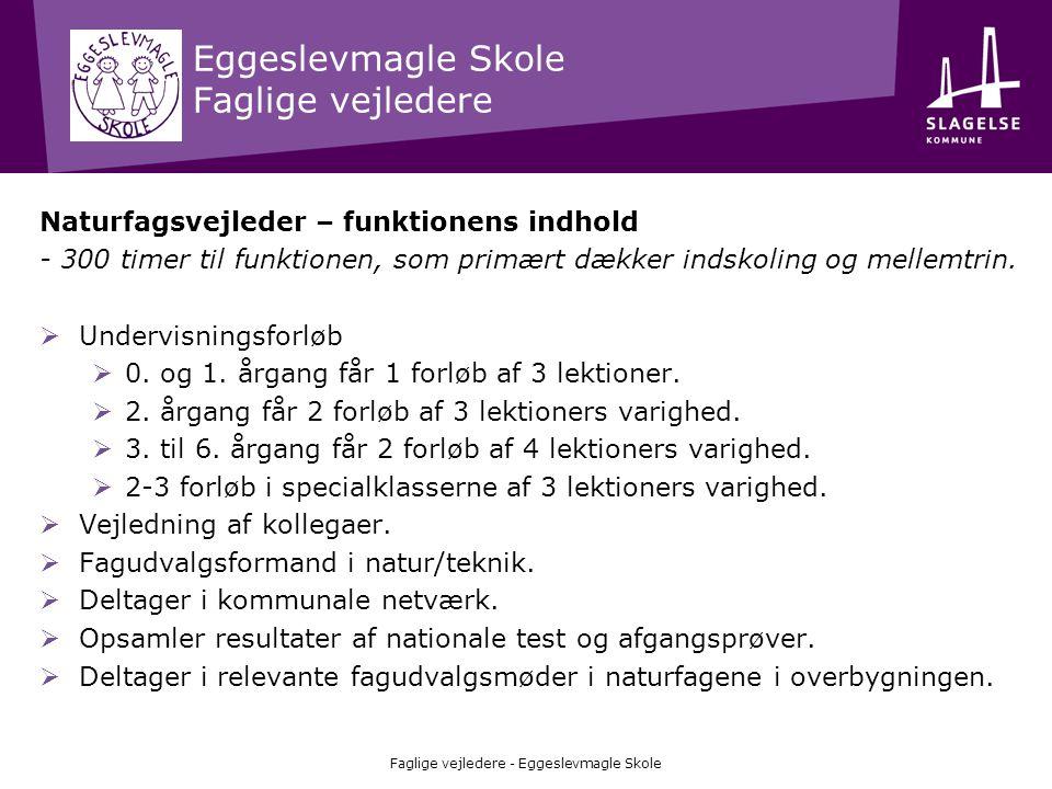 Eggeslevmagle Skole Faglige vejledere Naturfagsvejleder – funktionens indhold - 300 timer til funktionen, som primært dækker indskoling og mellemtrin.