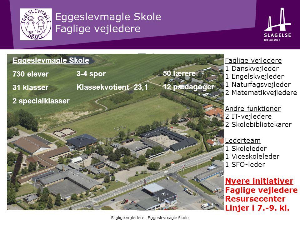 Eggeslevmagle Skole Faglige vejledere Faglige vejledere - Eggeslevmagle Skole Eggeslevmagle Skole 730 elever 31 klasser 2 specialklasser 3-4 spor Klas
