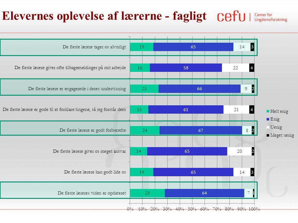 'Jeg oplever, at lærerne godt kan lide mig': 84 % 'Jeg oplever en tæt og åben kontakt til lærerne: 57 % Elevernes oplevelse af lærerne – det sociale aspekt Lasse (1.