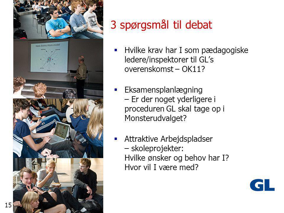 15 3 spørgsmål til debat  Hvilke krav har I som pædagogiske ledere/inspektorer til GL's overenskomst – OK11.
