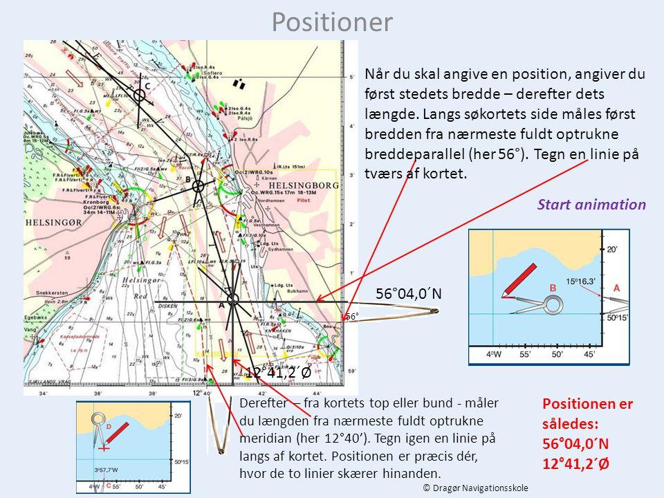 Positioner © Dragør Navigationsskole 56° 56°04,0´N 12°41,2´Ø Positionen er således: 56°04,0´N 12°41,2´Ø Når du skal angive en position, angiver du først stedets bredde – derefter dets længde.