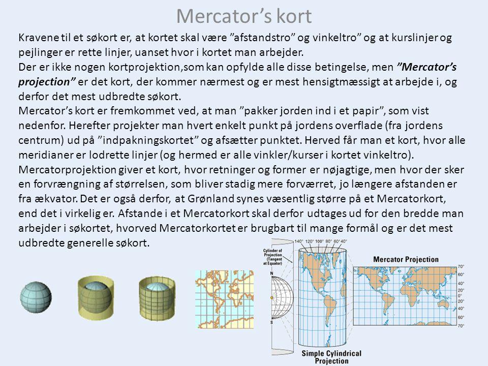 Mercator's kort