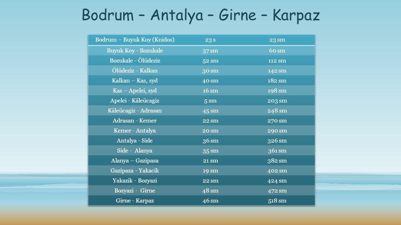 Gazipaza Gazipasa (Tyrkisk udtale: [ ɡ azipa ʃ a] ) er [ ɡ azipa ʃ a] en by og et distrikt i Antalya-provinsenAntalya-provinsen på Middelhavet kysten i det sydlige Tyrkiet,MiddelhavetTyrkiet 180 km øst for byen Antalya.