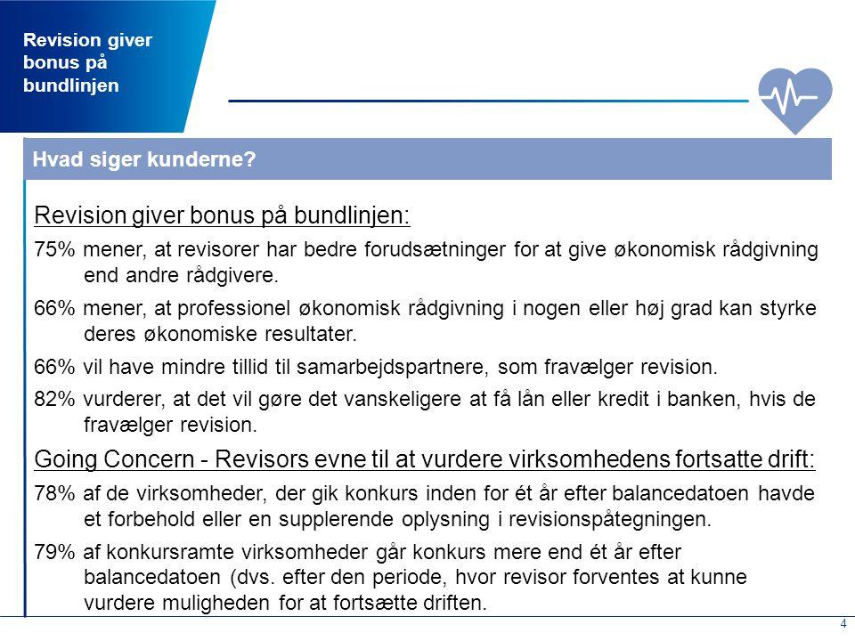 4 Revision giver bonus på bundlinjen Revision giver bonus på bundlinjen: 75% mener, at revisorer har bedre forudsætninger for at give økonomisk rådgivning end andre rådgivere.