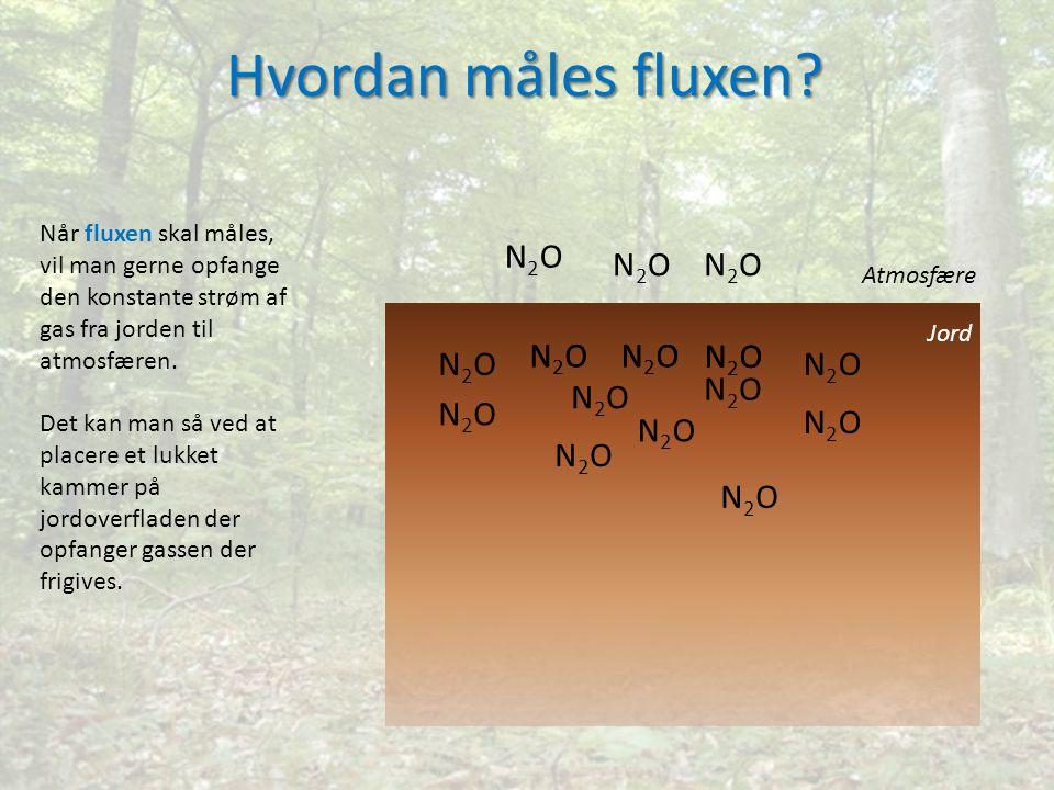 Hvordan måles fluxen.