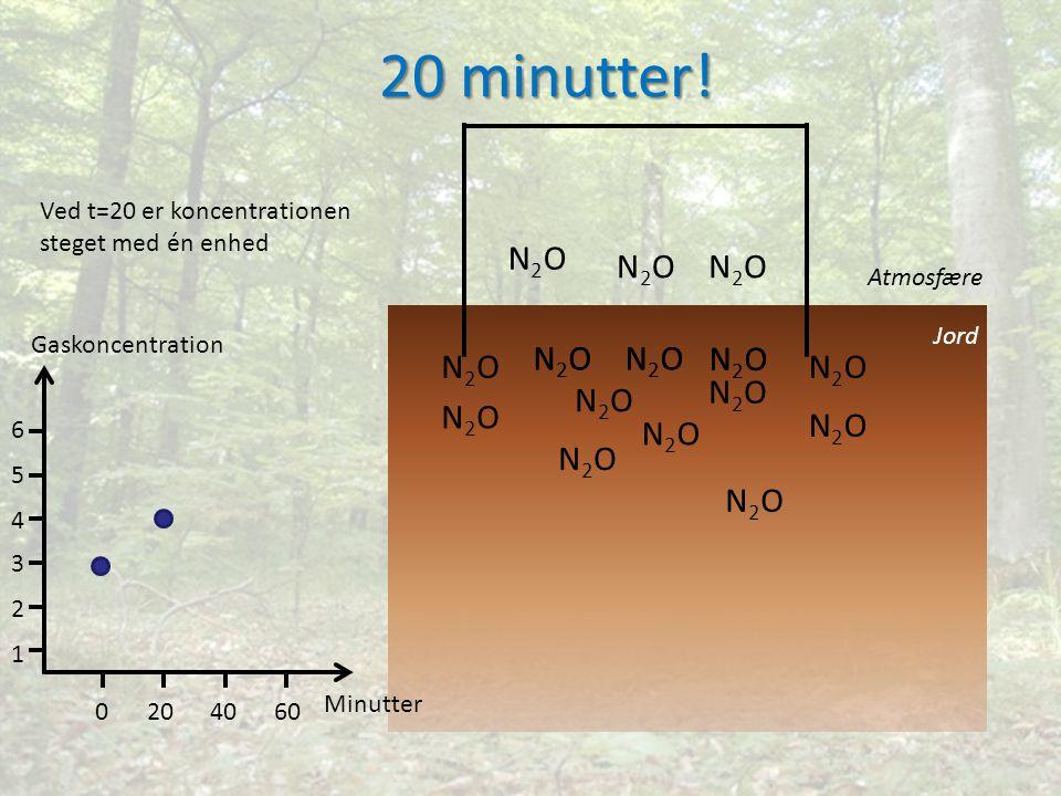 N2ON2O N2ON2O N2ON2O N2ON2O N2ON2O N2ON2O N2ON2O N2ON2O N2ON2O N2ON2O N2ON2O N2ON2O N2ON2O N2ON2O N2ON2O N2ON2O N2ON2ON2ON2O Jord Atmosfære 20 minutter.