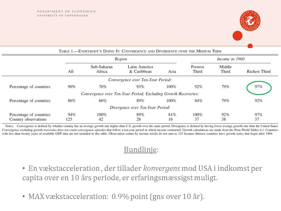 Bundlinje: • En vækstacceleration, der tillader konvergens mod USA i indkomst per capita over en 10 års periode, er erfaringsmæssigst muligt. • MAX væ
