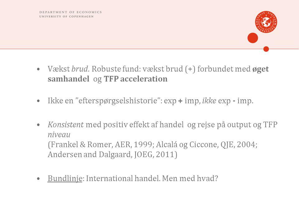 """•Vækst brud. Robuste fund: vækst brud (+) forbundet med øget samhandel og TFP acceleration •Ikke en """"efterspørgselshistorie"""": exp + imp, ikke exp - im"""