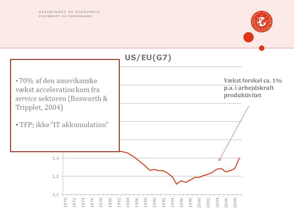 Vækst forskel ca. 1% p.a. i arbejdskraft produktivitet • 70% af den amerikanske vækst acceleration kom fra service sektoren (Bosworth & Tripplet, 2004