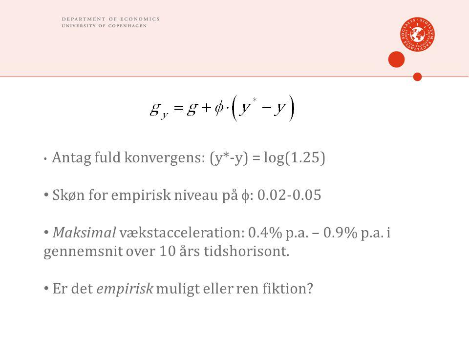 • Antag fuld konvergens: (y*-y) = log(1.25) • Skøn for empirisk niveau på  : 0.02-0.05 • Maksimal vækstacceleration: 0.4% p.a. – 0.9% p.a. i gennemsn