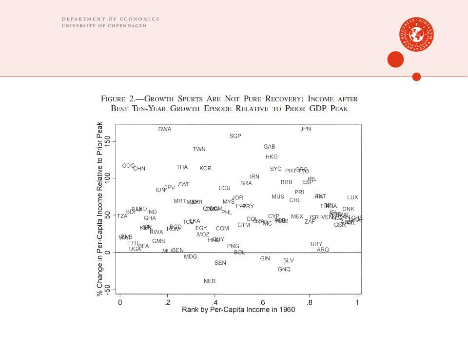 Bundlinje: • En vækstacceleration, der tillader konvergens mod USA i indkomst per capita over en 10 års periode, er erfaringsmæssigst muligt.
