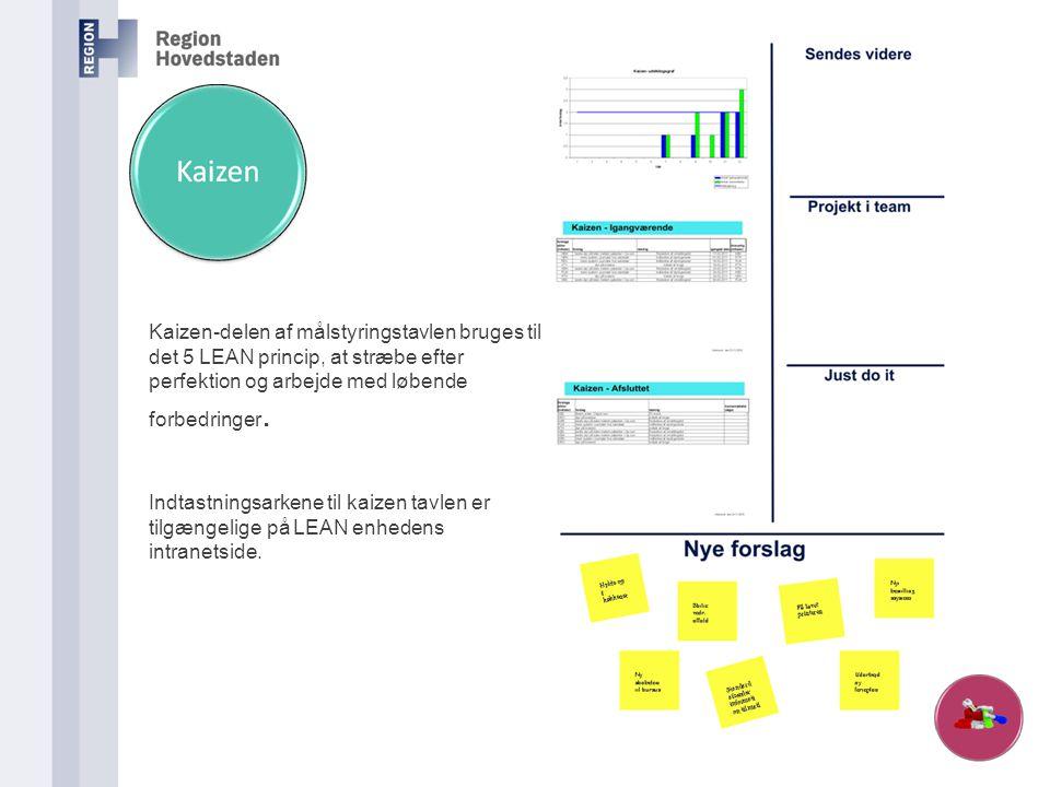 Kaizen-delen af målstyringstavlen bruges til det 5 LEAN princip, at stræbe efter perfektion og arbejde med løbende forbedringer. Indtastningsarkene ti