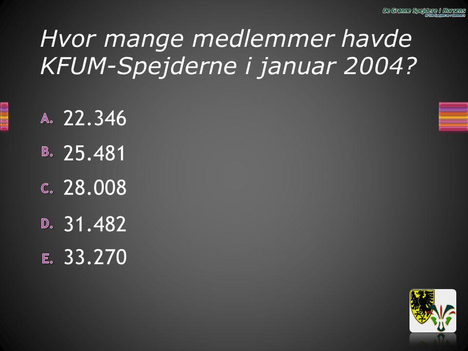 Hvor mange medlemmer havde KFUM-Spejderne i januar 2004? 31.482 33.270 25.481 22.346 28.008