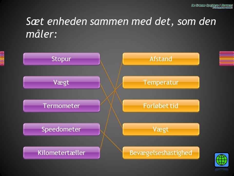1970 1948 1936 1912 1924 Hvilket år blev der afholdt verdensjamboree i Danmark?