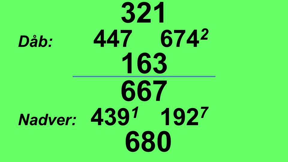 321 Dåb: 447 674 2 163 667 Nadver: 439 1 192 7 680