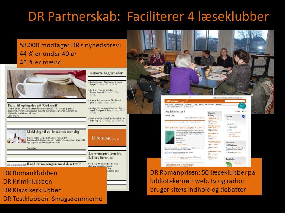 Bruge Litteratursidens indhold og debatter i læseklubberne i de fysiske rum DR Partnerskab: Faciliterer 4 læseklubber 53.000 modtager DR's nyhedsbrev: