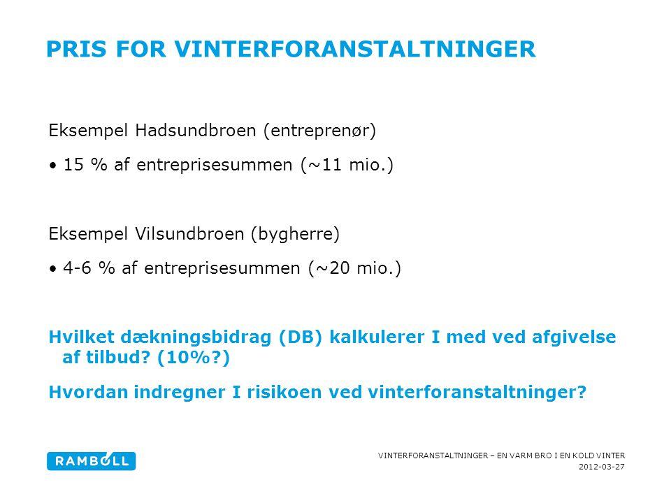 2012-03-27 VINTERFORANSTALTNINGER – EN VARM BRO I EN KOLD VINTER PRIS FOR VINTERFORANSTALTNINGER Eksempel Hadsundbroen (entreprenør) •15 % af entrepri