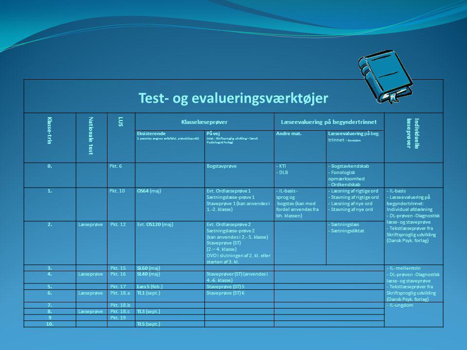 Test- og evalueringsværktøjer Klasse-trin Nationale test LUS KlasselæseprøverLæseevaluering på begyndertrinnet Individuelle læseprøver Eksisterende (i
