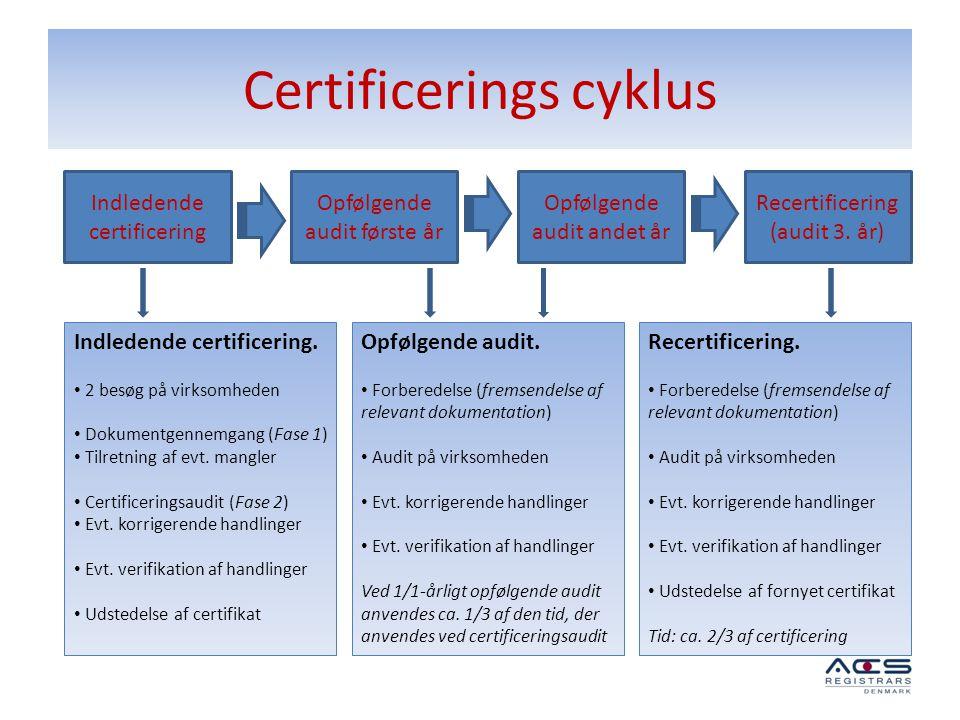 Certificerings cyklus Indledende certificering Opfølgende audit første år Opfølgende audit andet år Recertificering (audit 3. år) Indledende certifice