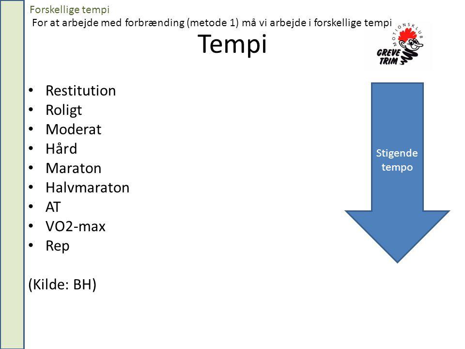 Tempi • Restitution • Roligt • Moderat • Hård • Maraton • Halvmaraton • AT • VO2-max • Rep (Kilde: BH) Forskellige tempi For at arbejde med forbrænding (metode 1) må vi arbejde i forskellige tempi Stigende tempo