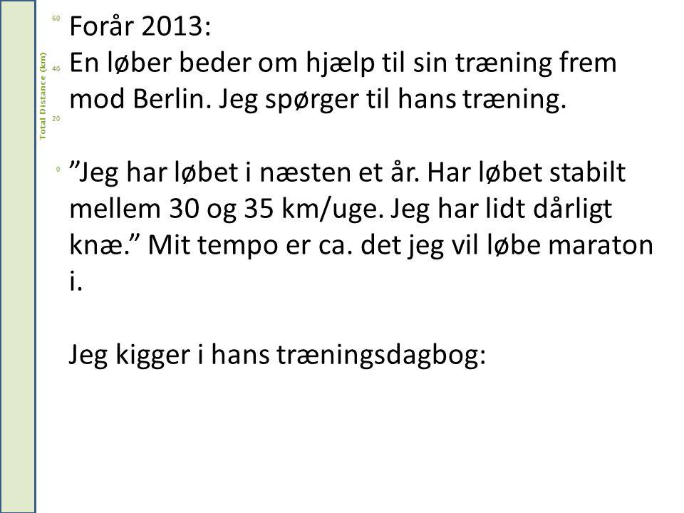 Jeg løber ca.30 km/uge Forår 2013: En løber beder om hjælp til sin træning frem mod Berlin.
