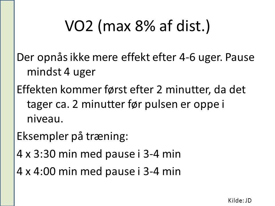 VO2 (max 8% af dist.) Der opnås ikke mere effekt efter 4-6 uger.