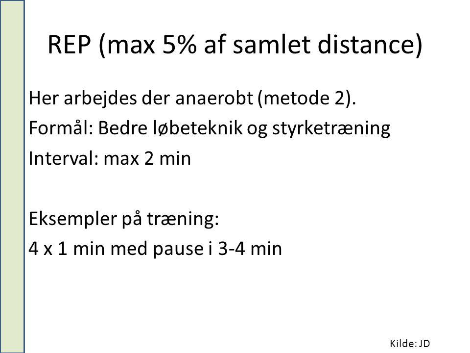 REP (max 5% af samlet distance) Her arbejdes der anaerobt (metode 2).