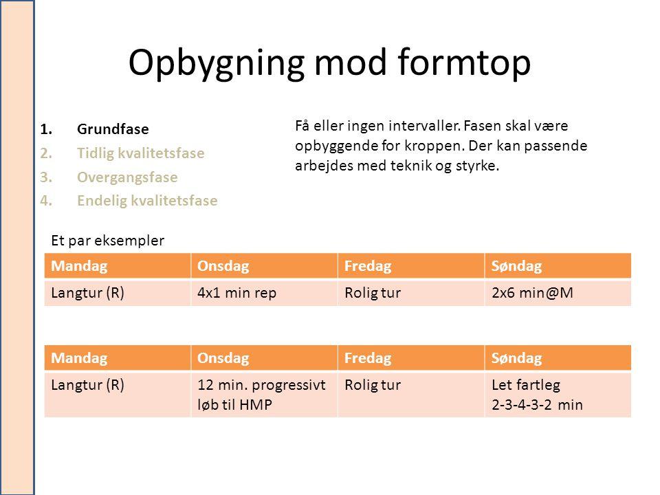 Opbygning mod formtop 1.Grundfase 2.Tidlig kvalitetsfase 3.Overgangsfase 4.Endelig kvalitetsfase Få eller ingen intervaller.
